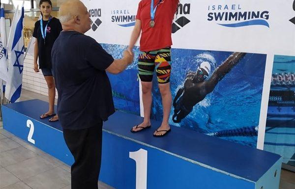 כרישי הגליל העליון מככבים באליפות ישראל